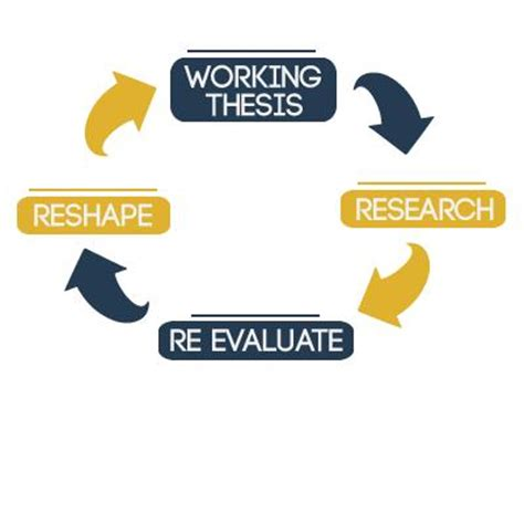 Dissertation proposal marketing sample